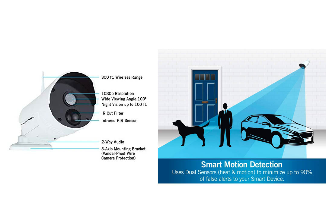 Night Owl Wireless Home Security Camera System