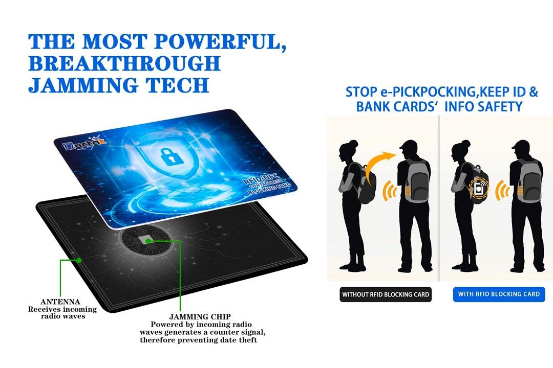 4 Pcs RFID Blocking Card